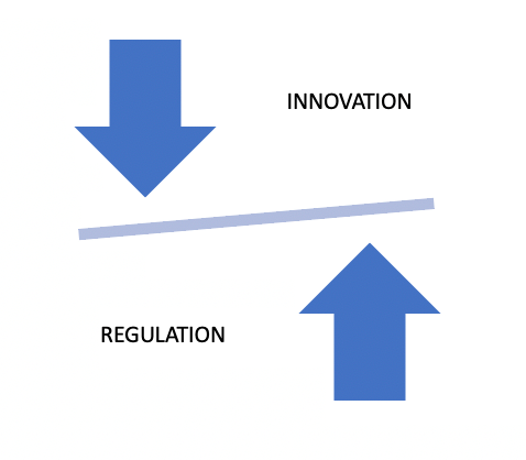 Innovation and regulation are balanced