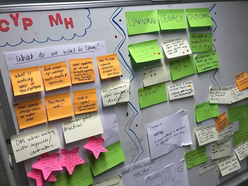 Photograph of post-its with what the team hopes to learn